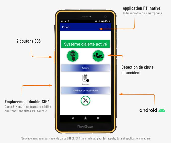 smartphone-pti-fonctionnalites-2-fichet-bauche-telesurveillance